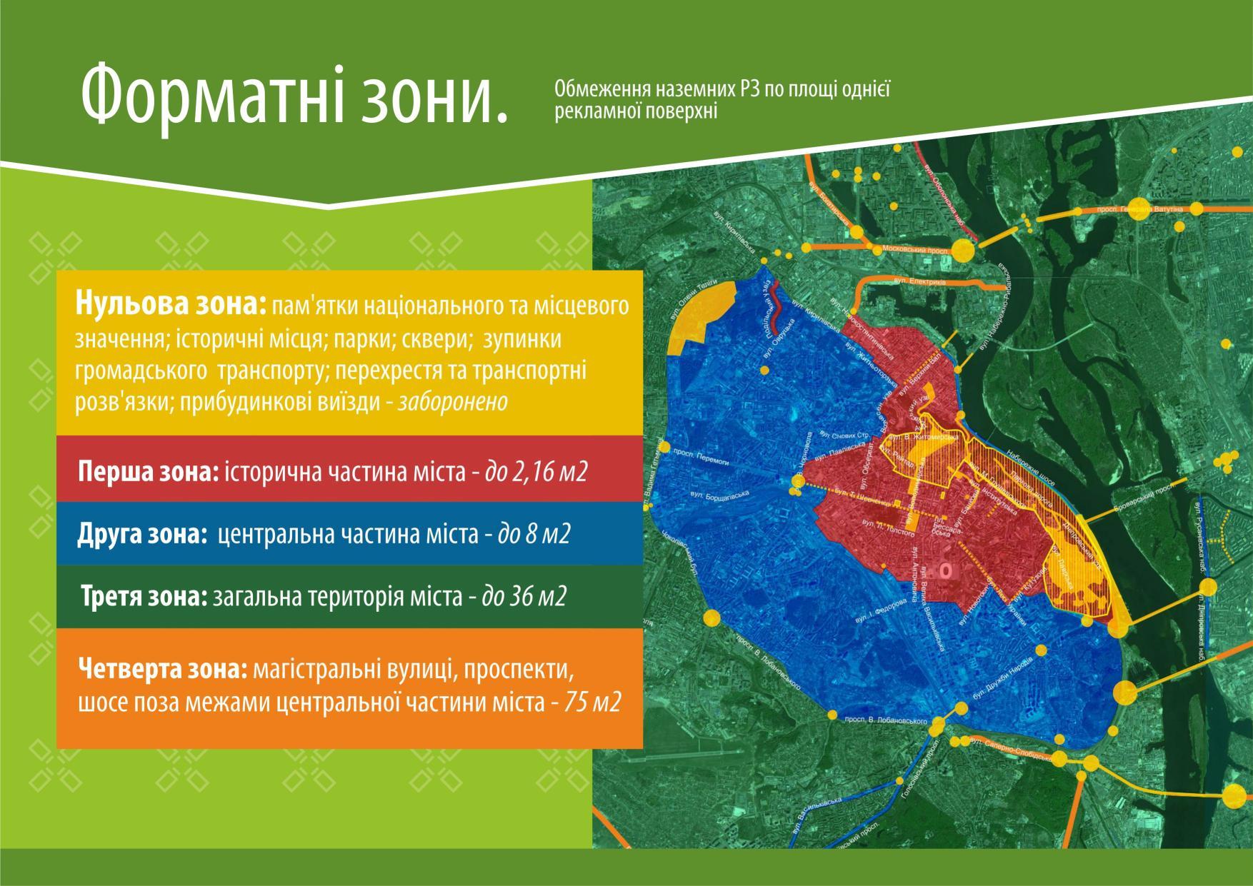 Форматні зони Києва